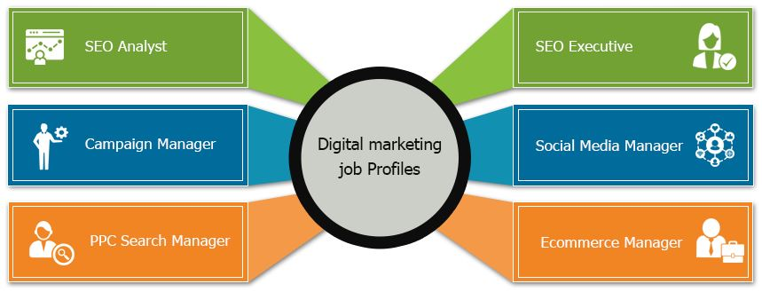 digital-marketing-jobs